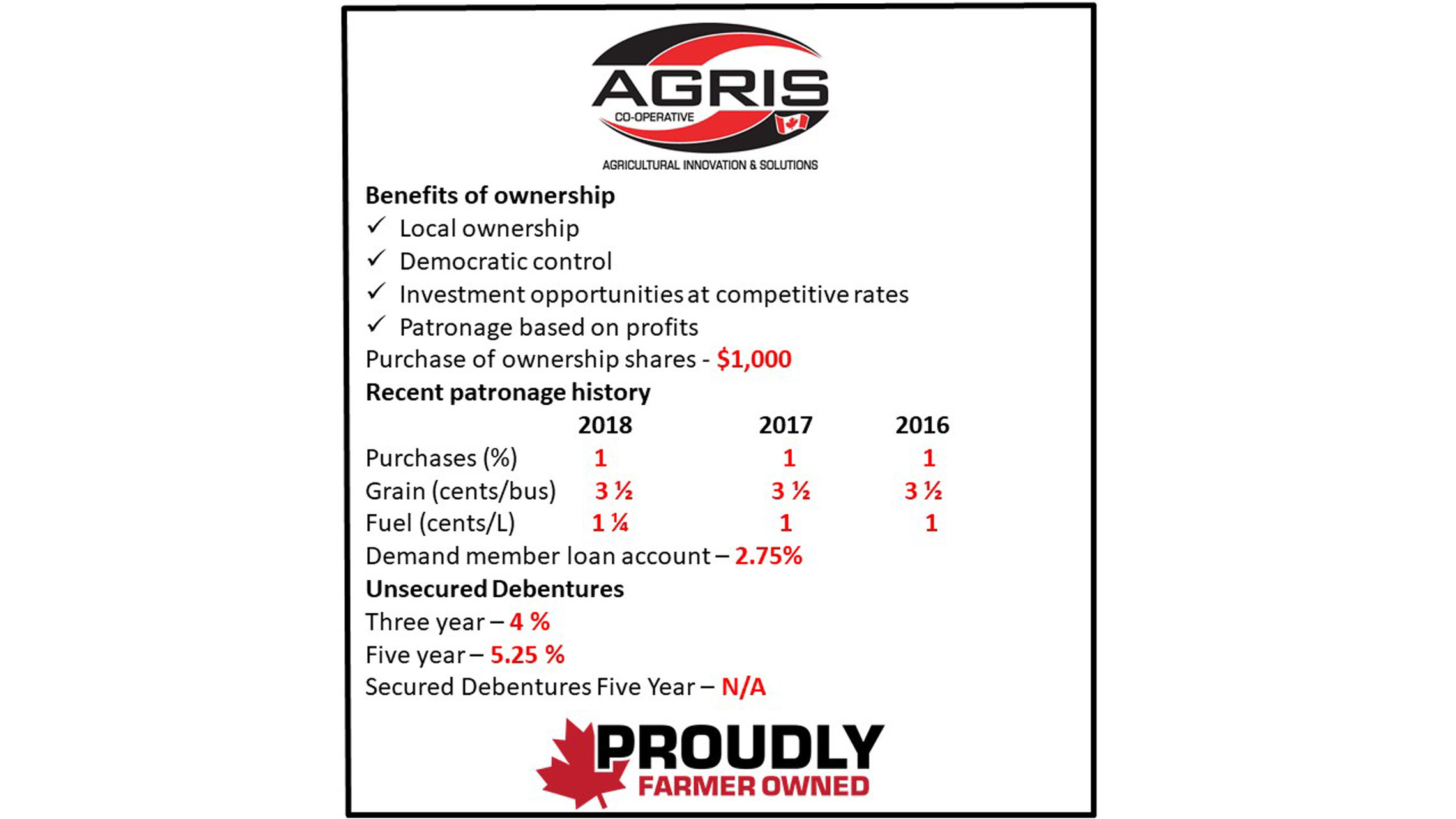 AGRIS Membership Sign Jan 12, 2019REV3